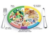 Гостиница Прибой - иконка «питание» в Байкальске